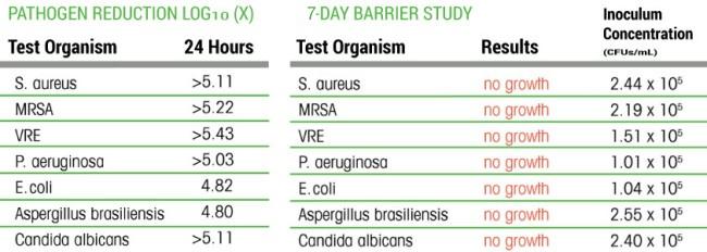 TB-chart.jpg